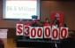The W.E. Care for Kids charity raised $300,000 is 2013.