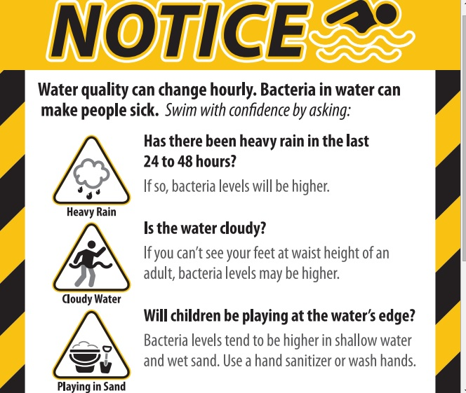 Huron County Beach Water Quality Sign
