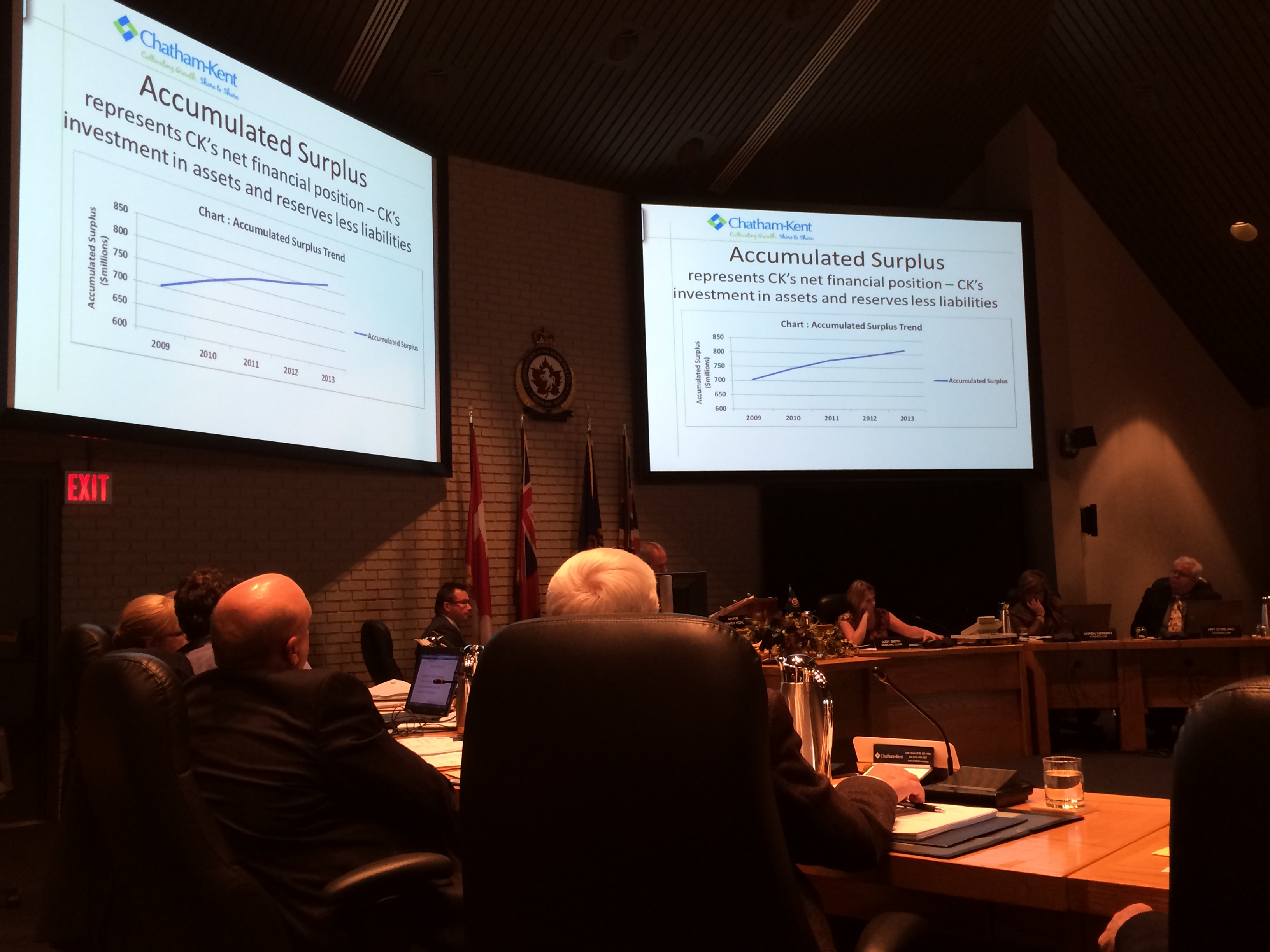 Chatham-Kent Council reviews the 2013 Audited Financial Statements report at its regular meeting on September 22, 2014. (Photo by Ricardo Veneza)