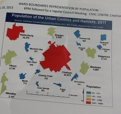 A graphic representing major communities in Chatham-Kent based on population size (Photo by Jake Kislinsky)