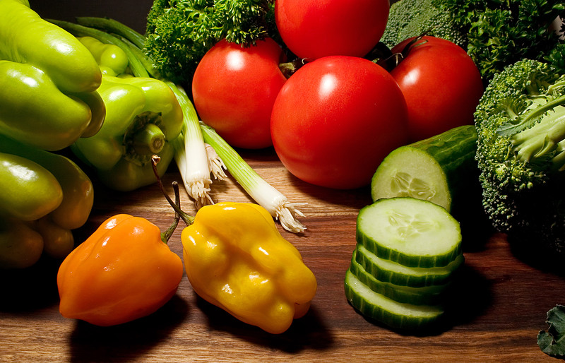 Understanding perceptions about food
