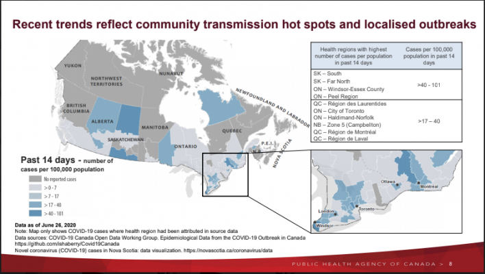 Modelling provided by the Public Health Agency of Canada.